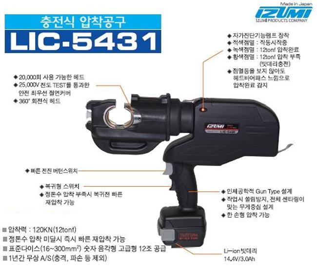 Kìm Bấm Cos Thủy Lực Dùng Pin LIC-5431